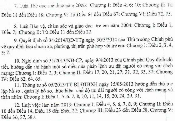 386,_TB-UBND_1_2016-page-012