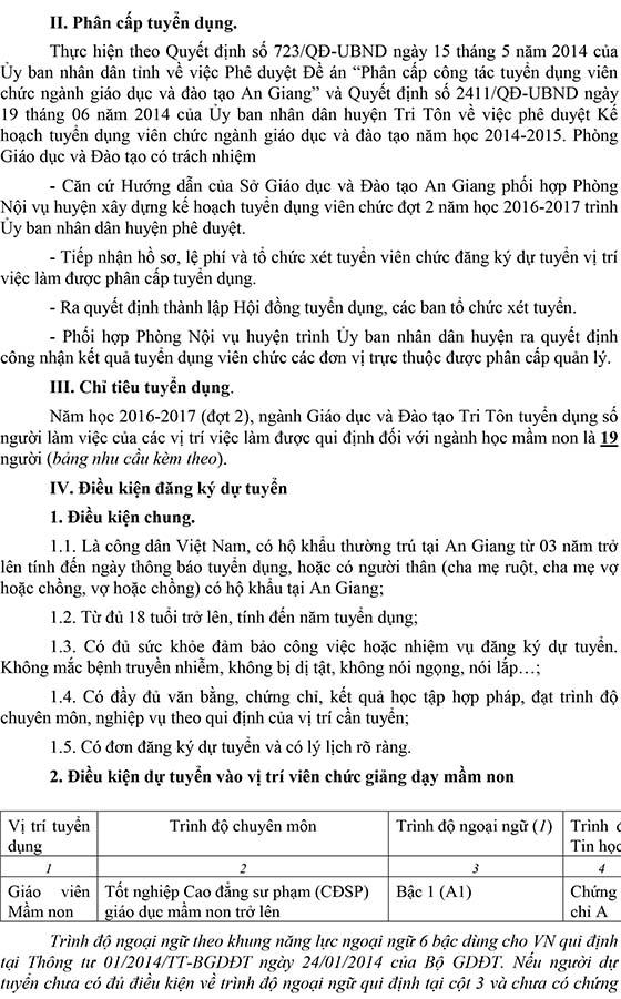 UBND Tænh An Giang                 COÄNG HOØA XAÕ HOÄI CHU