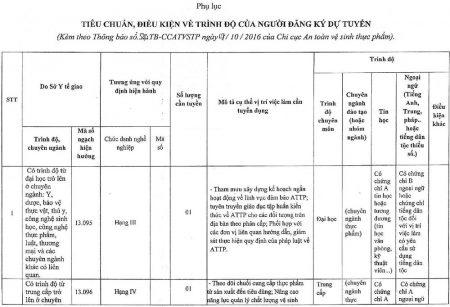 540-tb-tuyen-dung-vc-page-003