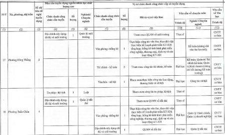 Thong bao tuyen dung cong chuc cap xa tap trung tinh Quang Ninh nam 2016-page-012