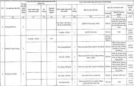 Thong bao tuyen dung cong chuc cap xa tap trung tinh Quang Ninh nam 2016-page-020