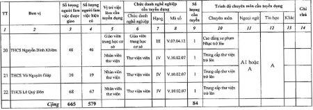 34-TB-UBND-page-007