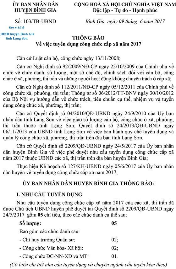 350807237-103-Thong-Bao-Tuyen-Dung-2017-Signed-1