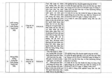 56_TB_SLDTBXH_Page_10
