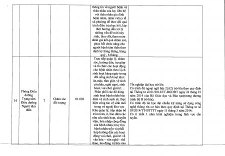 56_TB_SLDTBXH_Page_11