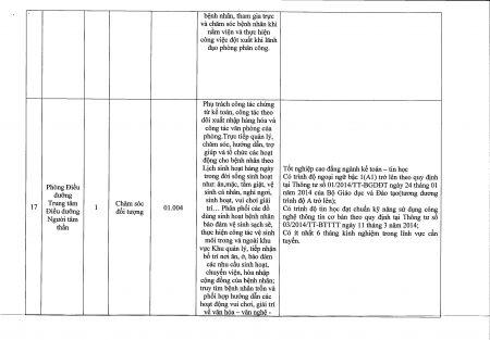 56_TB_SLDTBXH_Page_12