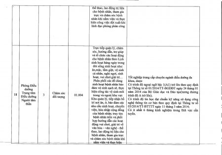 56_TB_SLDTBXH_Page_13