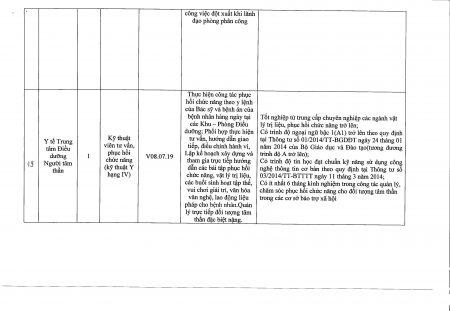 56_TB_SLDTBXH_Page_14