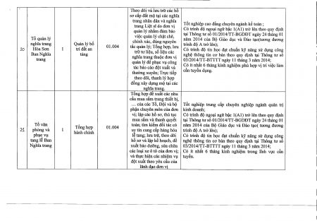 56_TB_SLDTBXH_Page_15