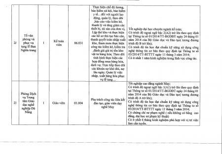 56_TB_SLDTBXH_Page_16