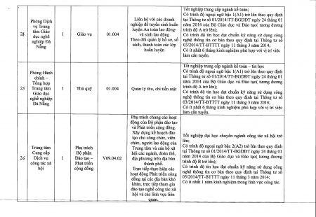 56_TB_SLDTBXH_Page_17
