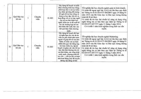 56_TB_SLDTBXH_Page_18