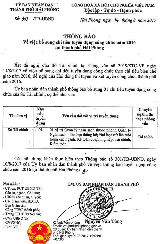 310-TB-UBND.signed-1