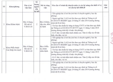 Bảng-mô-tả-kèm-TB_Page_02