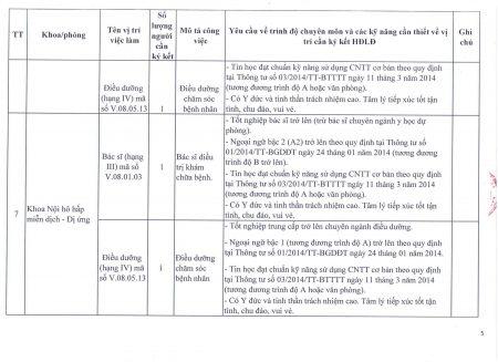 Bảng-mô-tả-kèm-TB_Page_05