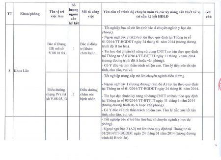Bảng-mô-tả-kèm-TB_Page_06