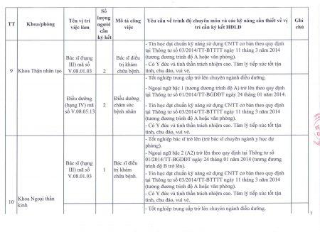Bảng-mô-tả-kèm-TB_Page_07