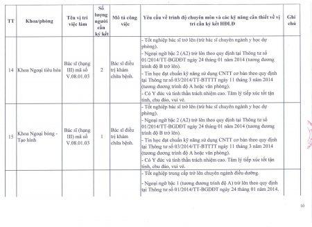 Bảng-mô-tả-kèm-TB_Page_10