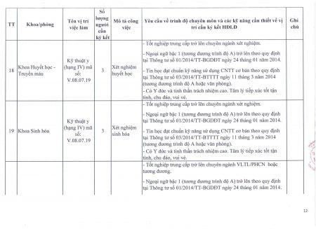 Bảng-mô-tả-kèm-TB_Page_12