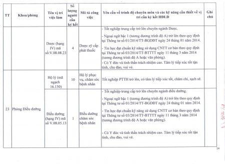 Bảng-mô-tả-kèm-TB_Page_14