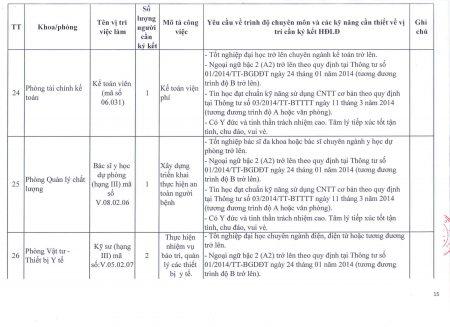 Bảng-mô-tả-kèm-TB_Page_15