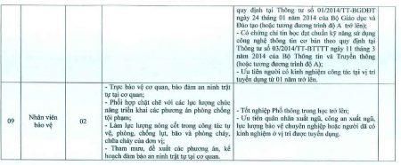 TBTuyendung_Page_8