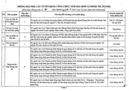 thonng-bao-tuyen-cong-chuc_Page_15