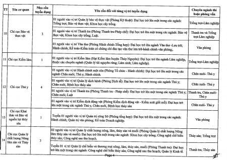 thonng-bao-tuyen-cong-chuc_Page_18
