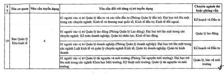 thonng-bao-tuyen-cong-chuc_Page_24