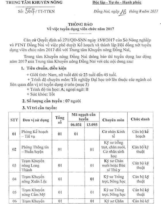 Tuyen-dung-vien-chuc-TTKN_564_2017-1