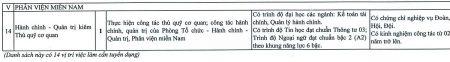 Bangtonghop-vitrivieclam-cantuyen20170001_Page_7