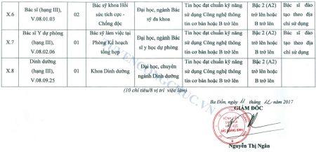 KH 991 BVDK Bac Quang Binh-14