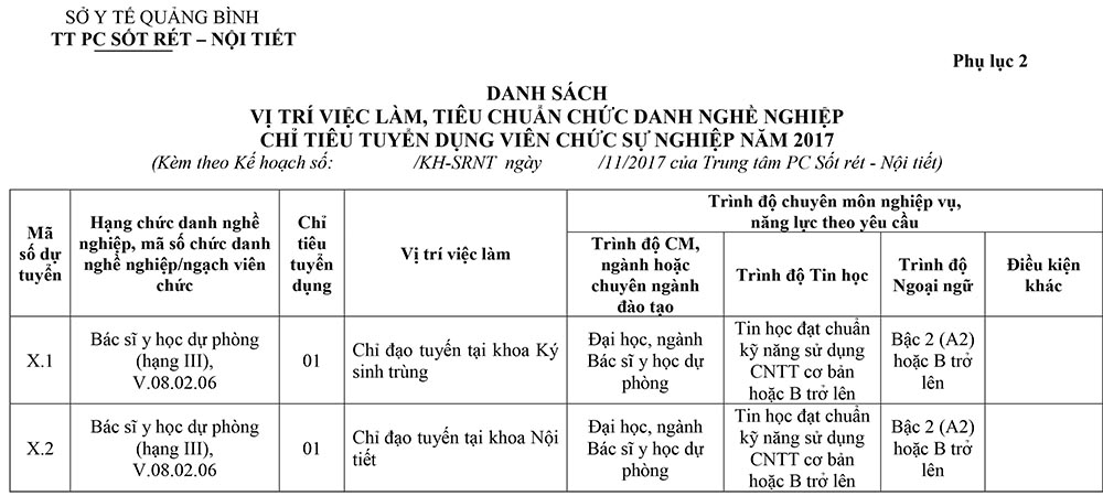 KH tuyen dung TT Phong chong sot ret-10