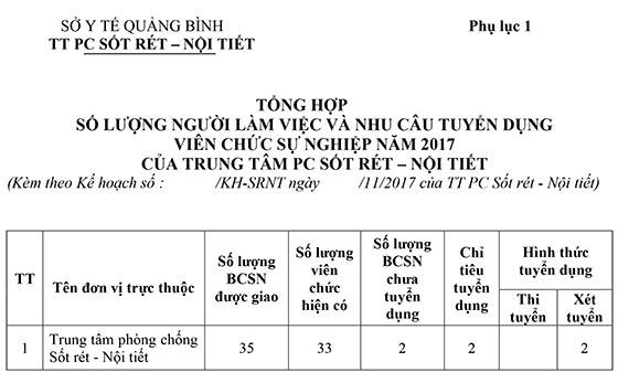 KH tuyen dung TT Phong chong sot ret-9
