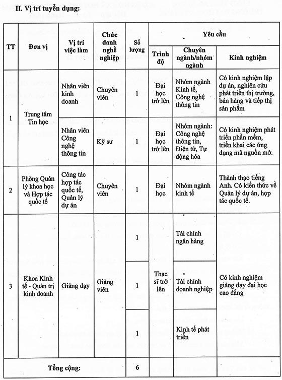 TB 363_TB-DHAG ngay 04-12-2017 tuyen dung vien chuc 2017 dot 2-2
