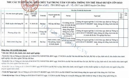 412-TB-UBND_1-5