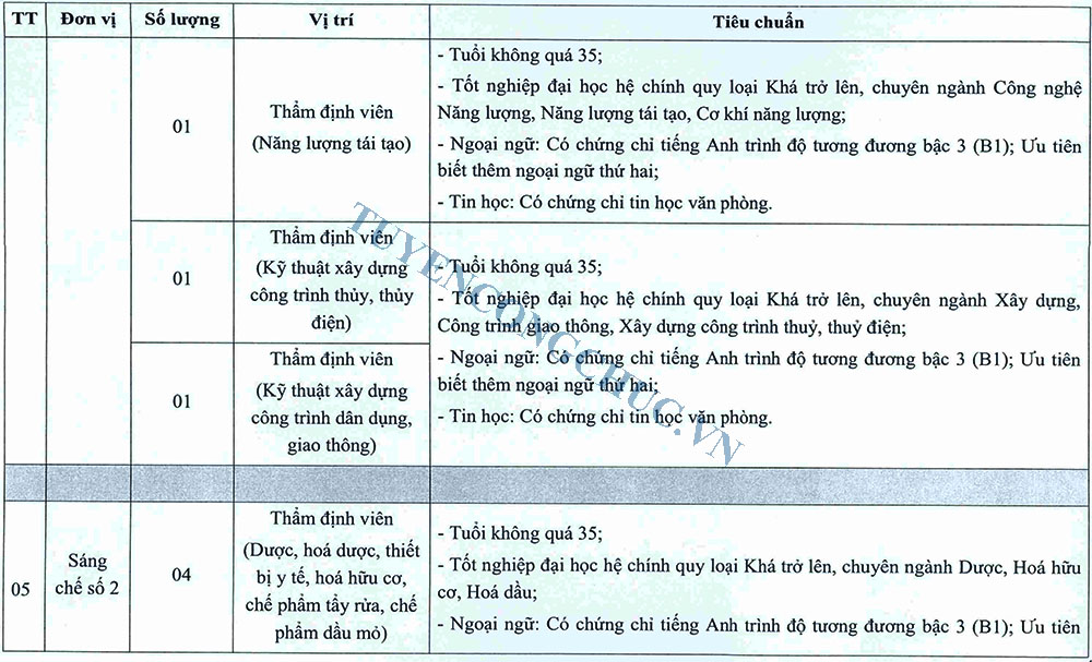 Tieu chuan_Thi tuyen-3