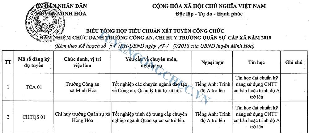 vbdi_51_KH-UBND-8