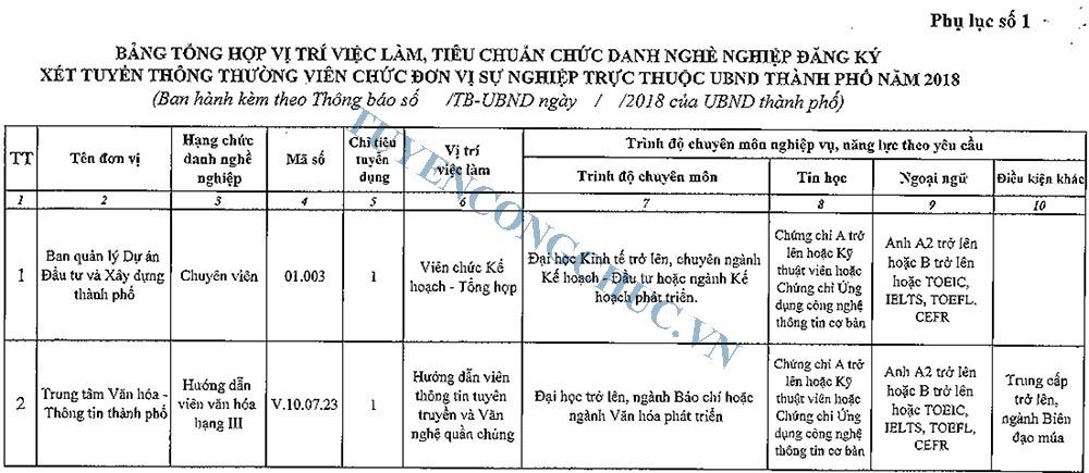 132-TB-UBND Dong Hoi-4