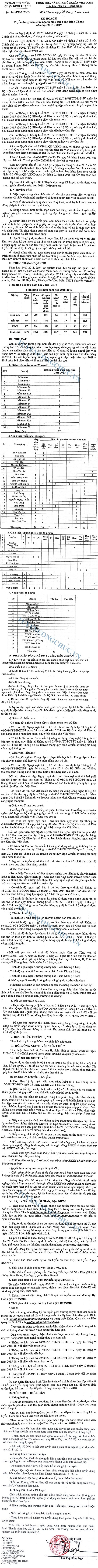 UBND Quận Bình Thạnh, TP.Hồ Chí Minh tuyển dụng viên chức giáo dục năm học 2018 - 2019