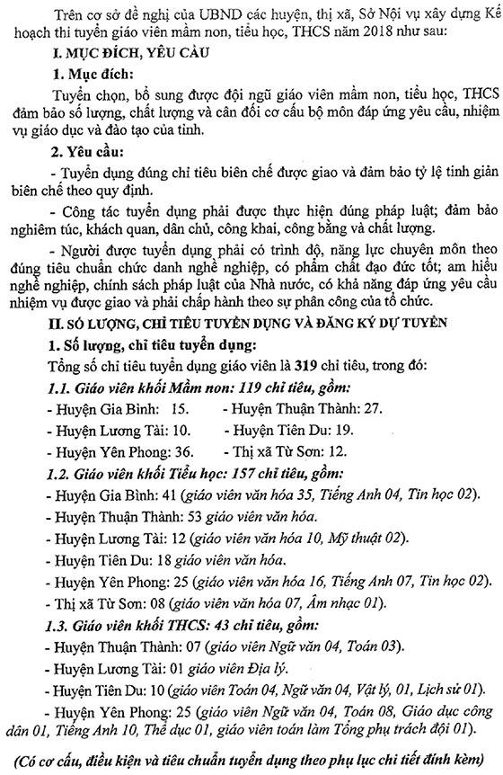 UBND tỉnh Bắc Ninh tuyển dụng giáo viên năm 2018-2