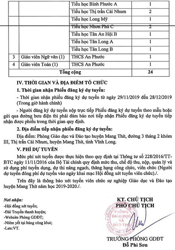 UBND huyện Mang Thít, Vĩnh Long tuyển dụng viên chức năm học 2019 - 2020