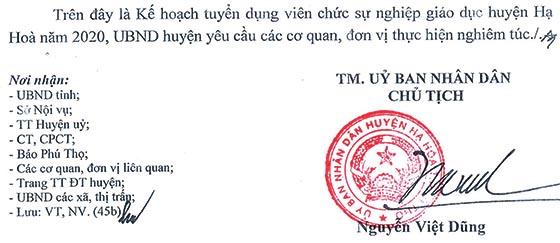 UBND huyện Hạ Hòa, Phú Thọ tuyển dụng giáo viên năm 2020
