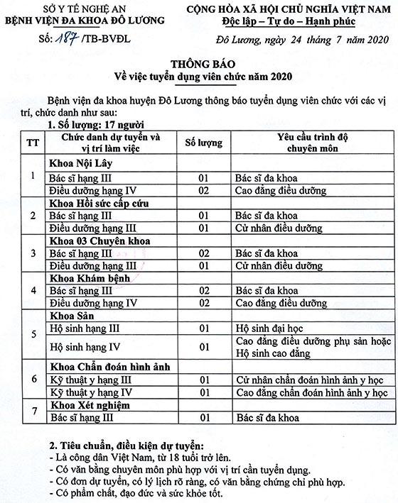 Bệnh viện đa khoa Đô Lương, Nghệ An tuyển dụng viên chức năm 2020