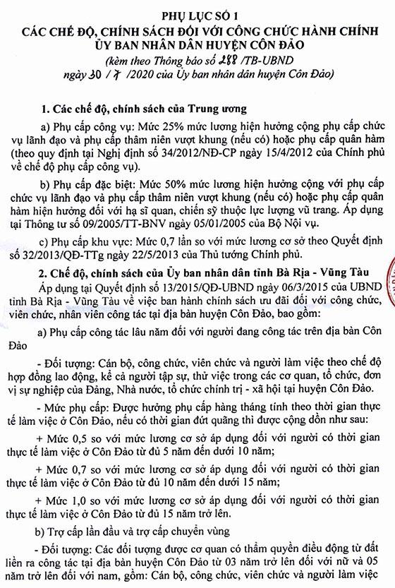 UBND huyện Côn Đảo, Bà Rịa - Vũng Tàu tuyển dụng công chức năm 2020 (Đợt 1)