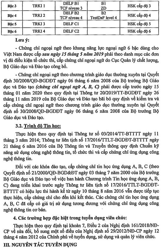 Trường THCS Hoàng Lê Kha, Quận 6, TP.HCM tuyển dụng viên chức năm 2020